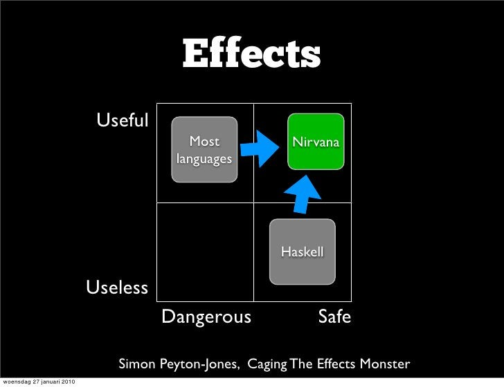 Effects                             Useful                                          Most            Nirvana               ...
