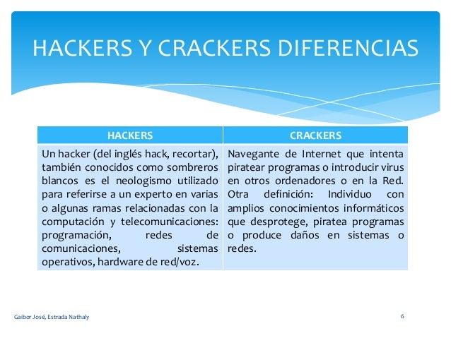 Image Result For Crackers Y Hackers Diferencias