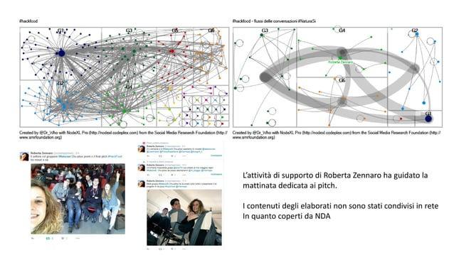 L'attività di supporto di Roberta Zennaro ha guidato la mattinata dedicata ai pitch. I contenuti degli elaborati non sono ...