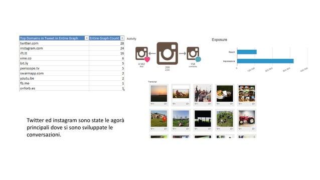 Twitter ed instagram sono state le agorà principali dove si sono sviluppate le conversazioni.