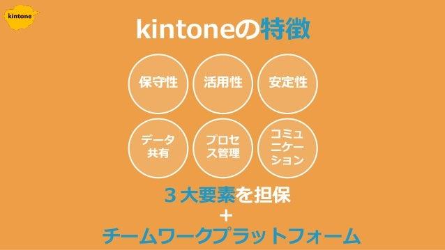 kintoneの特徴 3大要素を担保 チームワークプラットフォーム + 安定性活用性保守性 コミュ ニケー ション プロセ ス管理 データ 共有
