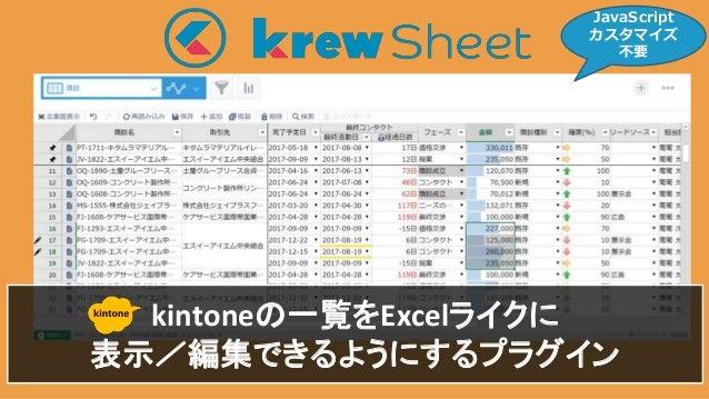kintoneの一覧をExcelライクに 表示/編集できるようにするプラグイン JavaScript カスタマイズ 不要