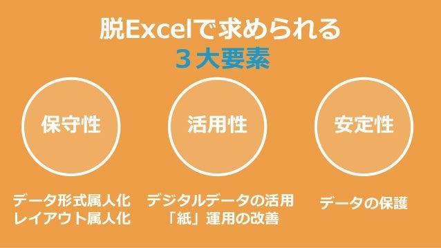 安定性 脱Excelで求められる 3大要素 活用性保守性 データ形式属人化 レイアウト属人化 デジタルデータの活用 「紙」運用の改善 データの保護