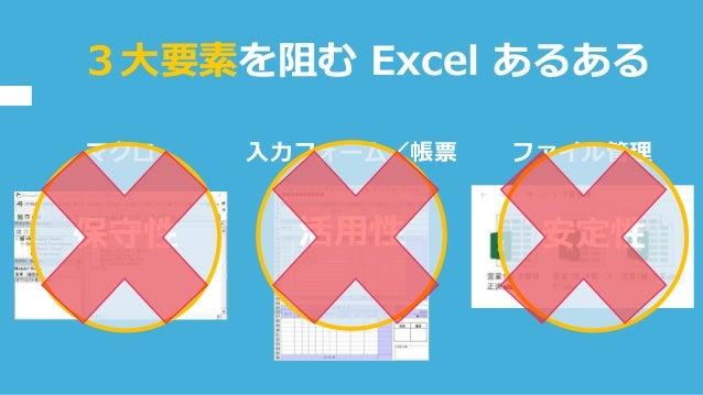 マクロ 3大要素を阻む Excel あるある 入力フォーム/帳票 ファイル管理 安定性活用性保守性