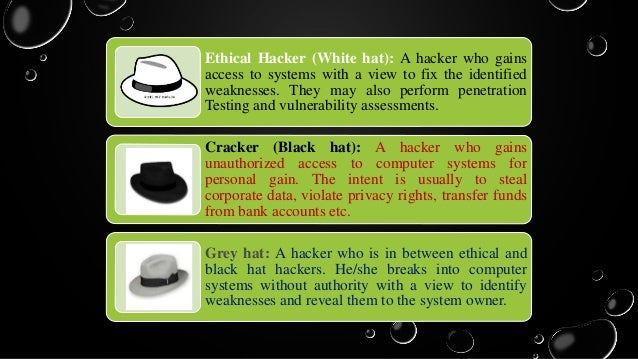 cf2560698e27c Hacking and Types of Hacker.