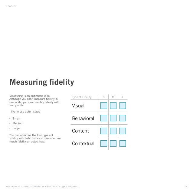 HAckinG UX: An illUstrAted primer, by AUstin GovellA – @AUstinGovellA 25 1. Fidelity measuring is an optimistic idea. Alth...