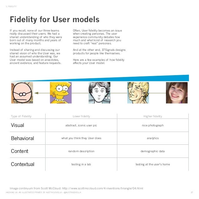HAckinG UX: An illUstrAted primer, by AUstin GovellA – @AUstinGovellA 27 1. Fidelity if you recall, none of our three team...