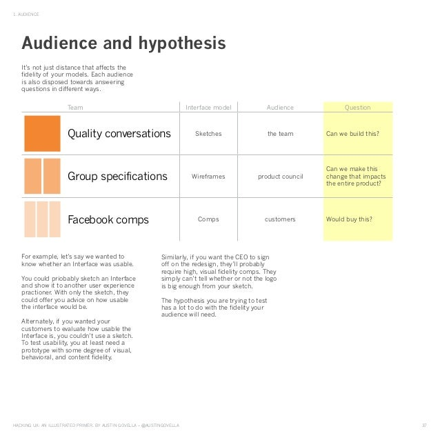 HAckinG UX: An illUstrAted primer, by AUstin GovellA – @AUstinGovellA 37 1. AUdience it's not just distance that affects t...