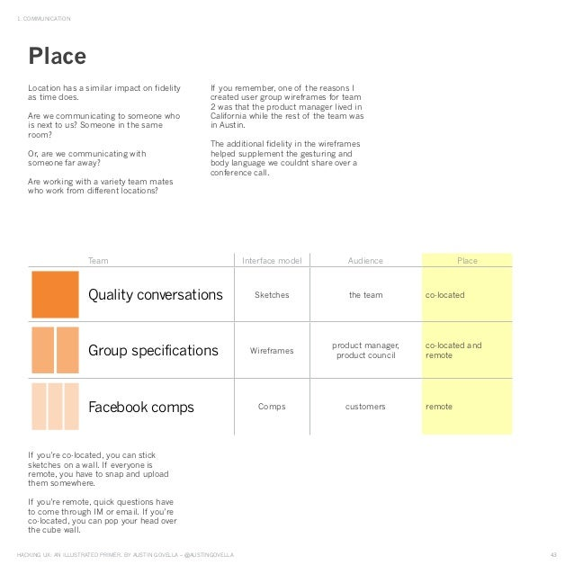 HAckinG UX: An illUstrAted primer, by AUstin GovellA – @AUstinGovellA 43 1. commUnicAtion Place location has a similar imp...