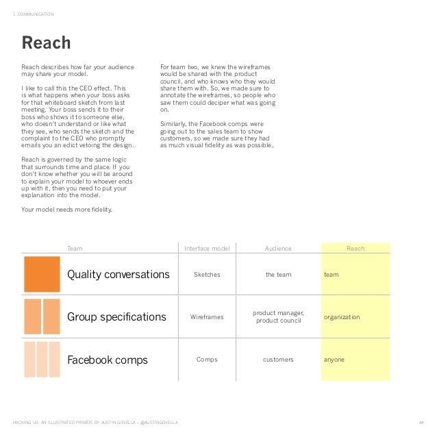 HAckinG UX: An illUstrAted primer, by AUstin GovellA – @AUstinGovellA 44 1. commUnicAtion Reach reach describes how far yo...