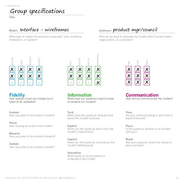 HAckinG UX: An illUstrAted primer, by AUstin GovellA – @AUstinGovellA 57 1. inFormAtion Model: What type of model do we wa...