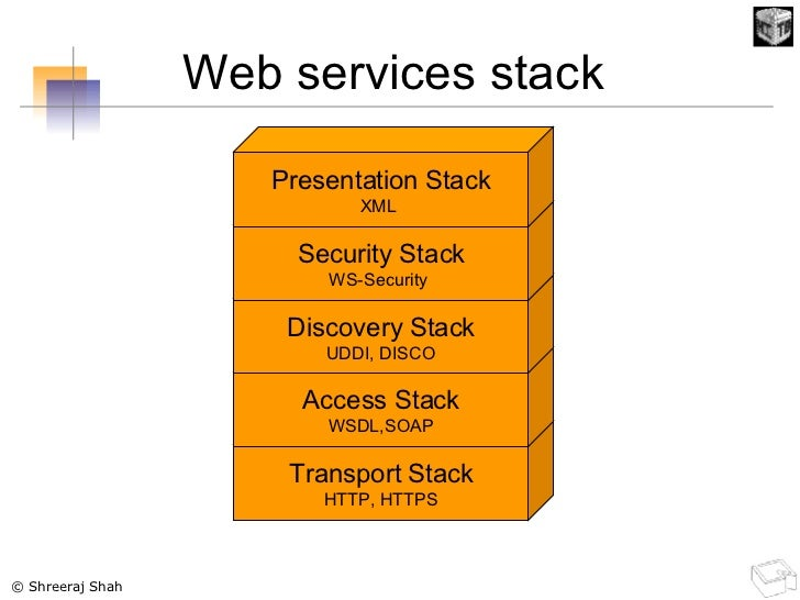 Transport Stack HTTP, HTTPS Access Stack WSDL,SOAP Discovery Stack UDDI, DISCO Security Stack WS-Security  Presentation St...