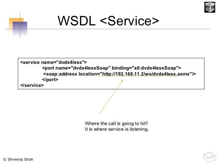 WSDL <Service> <service name=&quot;dvds4less&quot;> <port name=&quot;dvds4lessSoap&quot; binding=&quot;s0:dvds4lessSoap&qu...