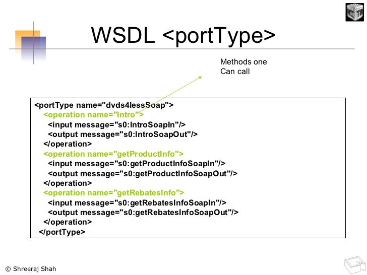 WSDL <portType> <portType name=&quot;dvds4lessSoap&quot;> <operation name=&quot;Intro&quot;> <input message=&quot;s0:Intro...