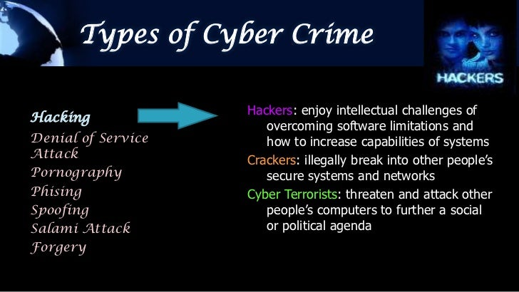The 12 types of Cyber Crime