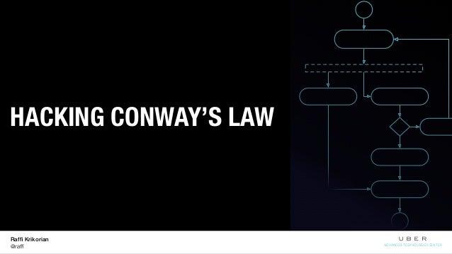 ADVANCED TECHNOLOGIES CENTER Raffi Krikorian @raffi HACKING CONWAY'S LAW