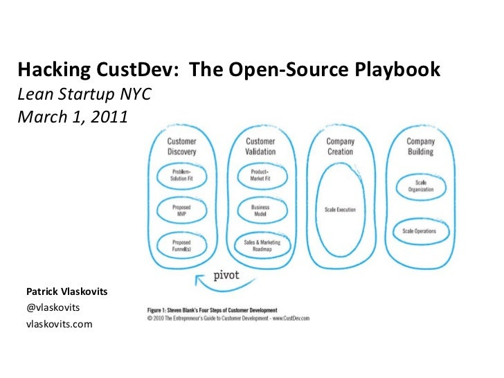 Hacking CustDev:  The Open-Source Playbook Lean Startup NYC March 1, 2011  <ul><li>Patrick Vlaskovits </li></ul><ul><li>@v...