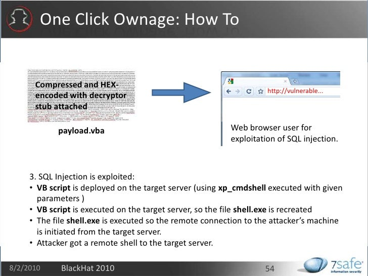 Hacking Oracle From Web Apps 1 9