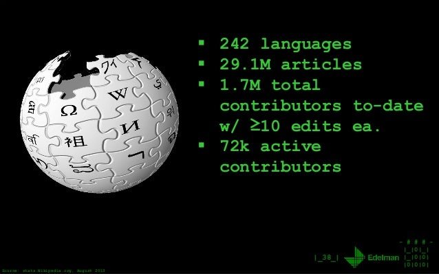 - # # # - |_|0|_| |_|0|0| |0|0|0| |_38_|  242 languages  29.1M articles  1.7M total contributors to-date w/ ≥10 edits e...