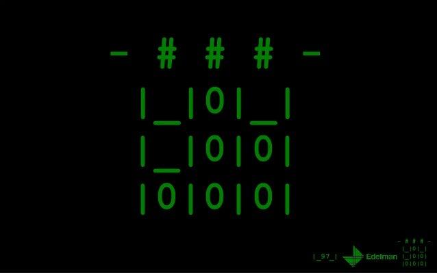 - # # # - |_|0|_| |_|0|0| |0|0|0| |_97_| - # # # - |_|0|_| |_|0|0| |0|0|0|
