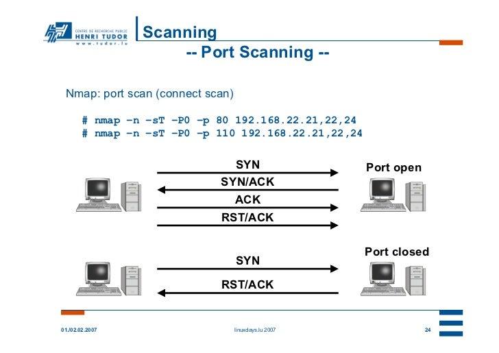 Scanning                     -- Port Scanning -- Nmap: port scan (connect scan)        # nmap –n –sT –P0 –p 80 192.168.22....