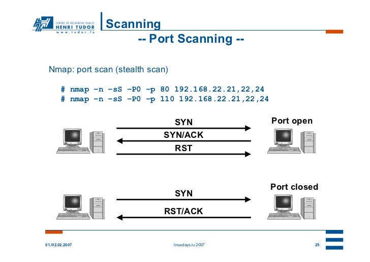 Scanning                     -- Port Scanning -- Nmap: port scan (stealth scan)        # nmap –n –sS –P0 –p 80 192.168.22....