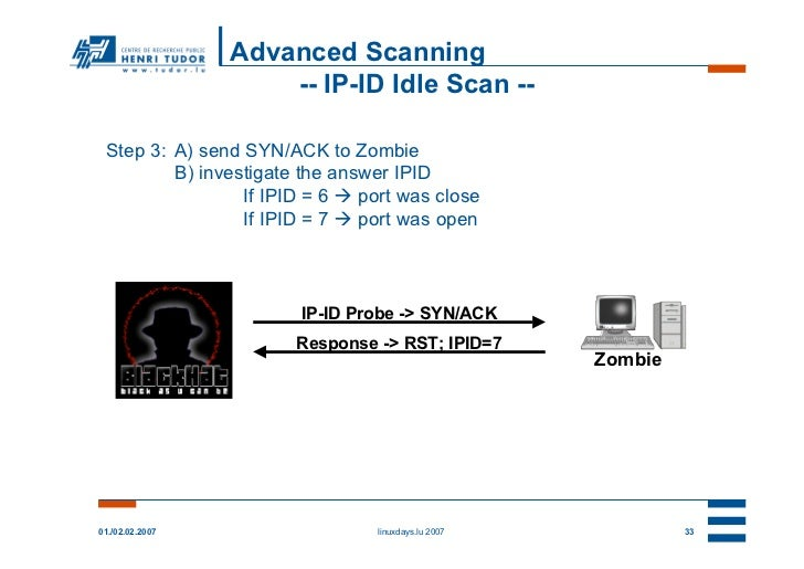 Advanced Scanning                     -- IP-ID Idle Scan -- Step 3: A) send SYN/ACK to Zombie         B) investigate the a...