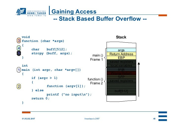Gaining Access                   -- Stack Based Buffer Overflow --  void                                                  ...