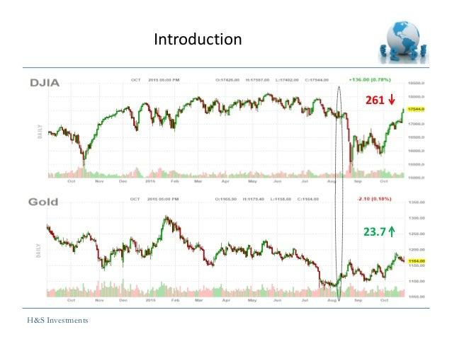 Trading economic indicators