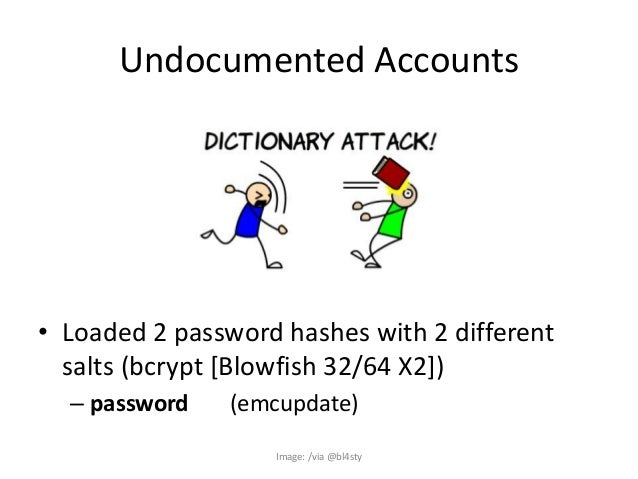 Undocumented Accounts • IBM SmartCloud Monitoring (Trial-only tested) Reference: http://www-03.ibm.com/software/products/e...