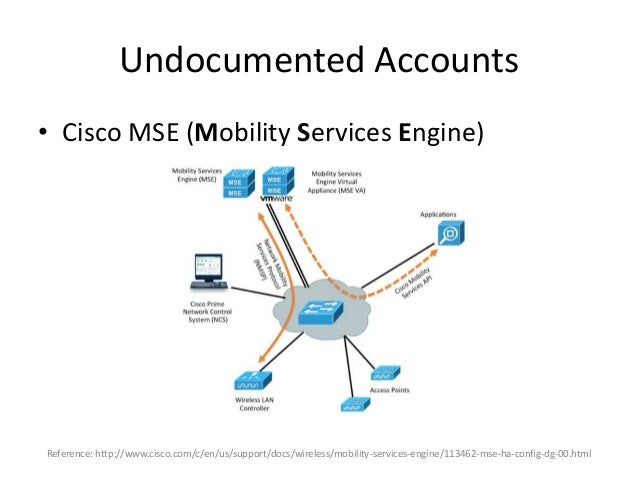 Undocumented Accounts • Cracking the password hash was unsuccessful – They must have set the password during install