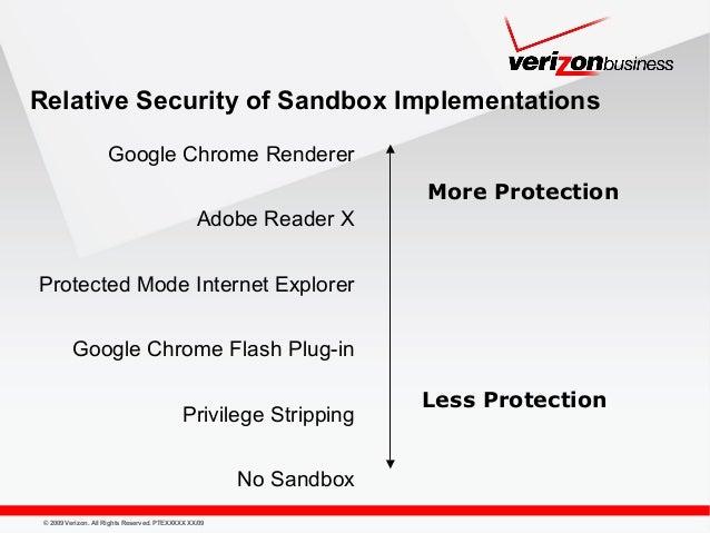Hack In Paris 2011 - Practical Sandboxing