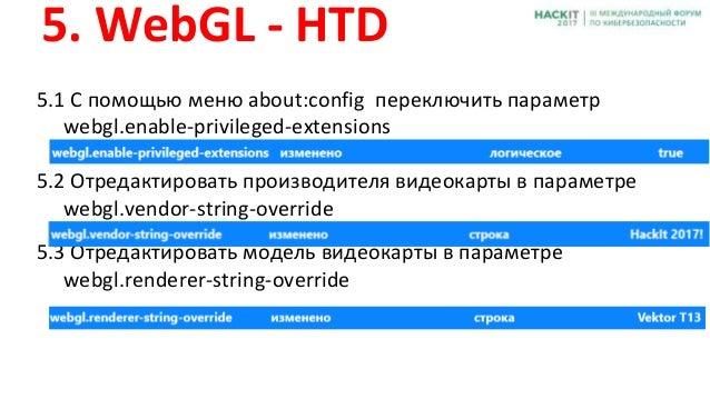 Системы уникализации и идентификации пользователей в сети  Методы за…