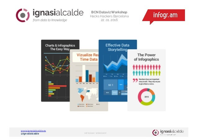 www.ignasialcalde.es @ignasialcalde INFOGRAM WORKSHOP Generem coneixement BCN Dataviz Workshop Hacks Hackers Barcelona 22 ...