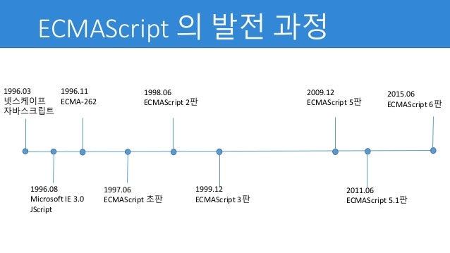 [하코사세미나]미리보는 대규모 자바스크립트 어플리케이션 개발 Slide 3