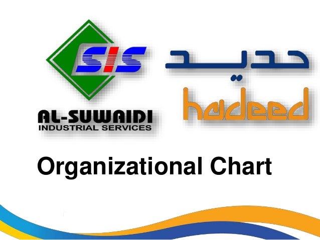 Hadeed Organization