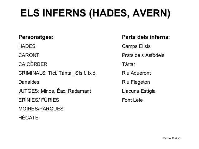 ELS INFERNS (HADES, AVERN) Remei Baldó Personatges: HADES CARONT CA CÈRBER CRIMINALS: Tici, Tàntal, Sísif, Ixió, Danaides ...