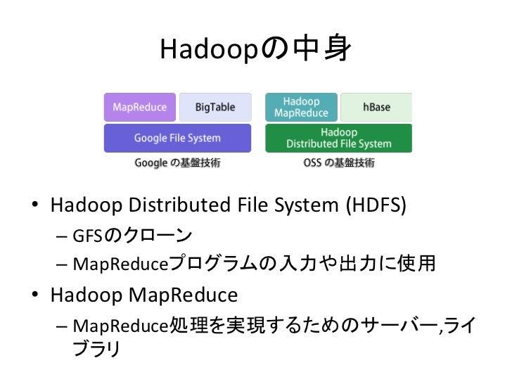 Hadoopの中身    • Hadoop Distributed File System (HDFS)   – GFSのクローン   – MapReduceプログラムの入力や出力に使用 • Hadoop MapReduce   – MapRe...