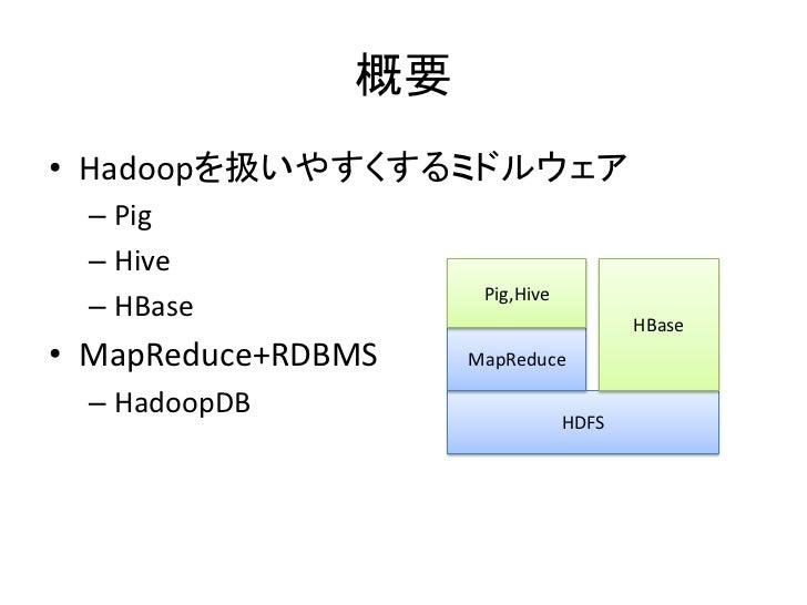 概要 • Hadoopを扱いやすくするミドルウェア   – Pig   – Hive                      Pig,Hive   – HBase                                        ...