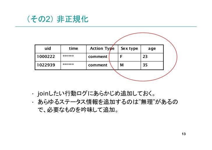 (その2) 非正規化   uid        time   Action Type   Sex type        age 1000222   ******    comment       F          23 1022939  ...