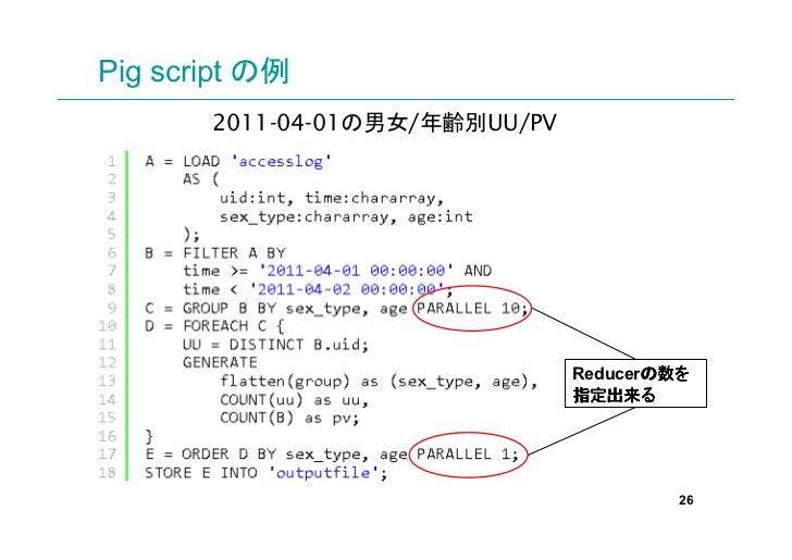 Pig script の例       2011-04-01の男女/年齢別UU/PV                                Reducerの数を                                      ...