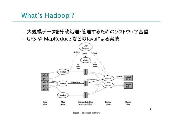 What's Hadoop ?• 大規模データを分散処理・管理するためのソフトウェア基盤• GFS や MapReduce などのJavaによる実装                                 6