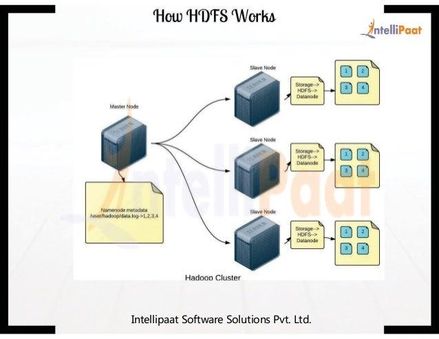 hadoop as a service pdf