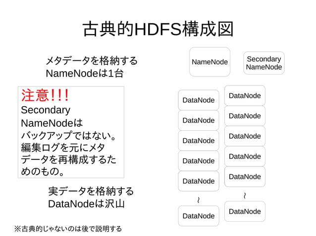 古典的HDFS構成図 NameNode DataNode DataNode DataNode DataNode DataNode DataNode DataNode DataNode DataNode DataNode DataNode Dat...