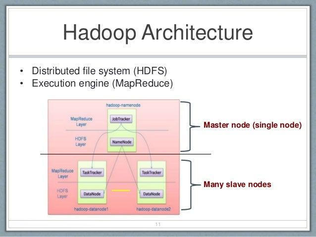 Hadoop Architecture 11 Master node (single node) Many slave nodes • Distributed file system (HDFS) • Execution engine (Map...