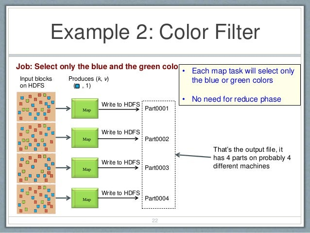 Example 2: Color Filter 22 Job: Select only the blue and the green colors Input blocks on HDFS Map Map Map Map Produces (k...