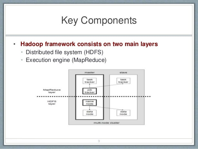 Key Components • Hadoop framework consists on two main layers • Distributed file system (HDFS) • Execution engine (MapRedu...