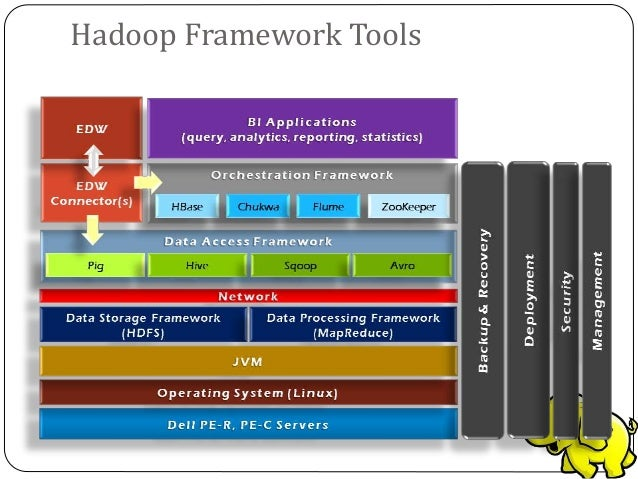 Apache Hadoop Big Data Technology