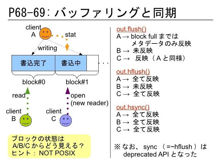 P68-69: バッファリングと同期          client                             out.flush()             A              stat             A →...