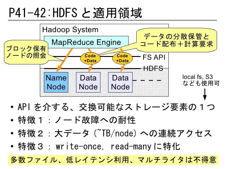 P41-42:HDFS と適用領域       Hadoop System                                 データの分散保管と         MapReduce Engine        コード配布+計算要求...